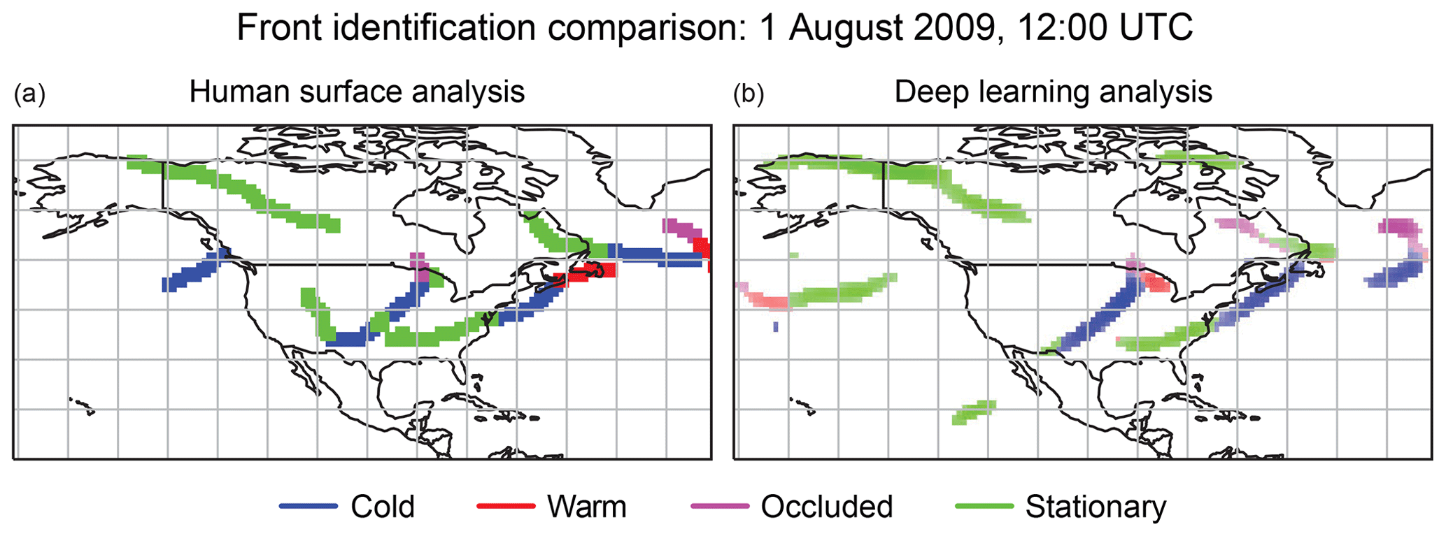 """The map on the left shows cold, warm, occluded, and stationary fronts identified over North America by human analysis for August 1, 2009, at 12 universal coordinated time. The map on the right shows the same information but with fronts identified by the DL-FRONT deep learning analysis tool. The text of the Biard and Kunkel paper describes the similarities and differences as follows: """"The DL-FRONT results are very similar to the CSB fronts in terms of the general locations. There are spatial discrepancies that are sometimes large enough that the front locations do not overlap, and there are several discrepancies regarding the type of front. The DL-FRONT results are missing a Pacific coast cold front and a western mountains stationary front from the CSB observations. DL-FRONT identifies additional fronts in the Pacific Ocean and on Baffin Island in the Arctic; these are beyond the areas regularly analyzed for fronts by the National Weather Service."""""""